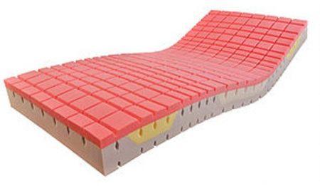 SPM Multizone ápolási szivacs matrac vízhatlan huzattal