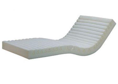 SPM VarioStyle ápolási szivacs matrac vízhatlan huzattal